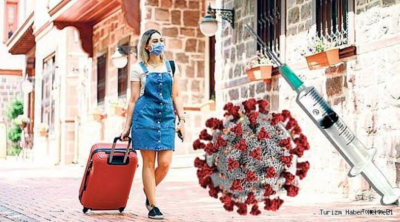 Özgürce seyahat edebilmek için nelerden vazgeçersiniz anketinden ilginç sonuçlar!